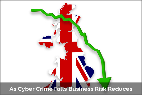 cybersecurity awareness training helps falling cyber crime